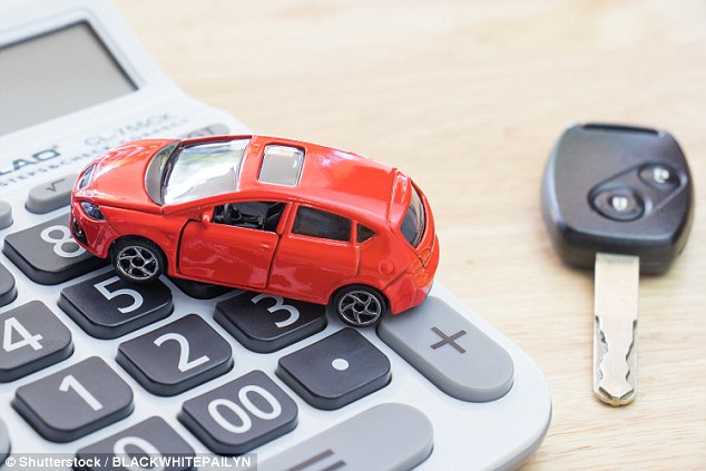 Costs Involved With Buying A Used Car